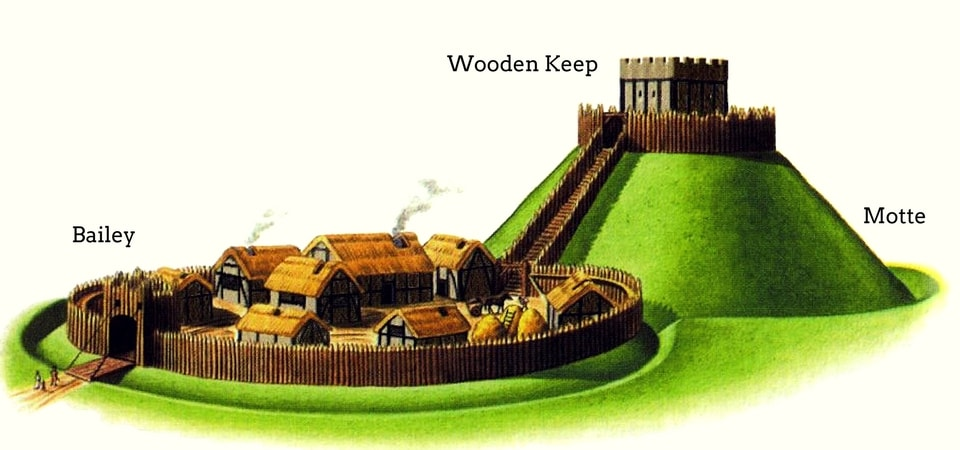 Motte and baileys, a decisive factor in the Norman conquest of Britain